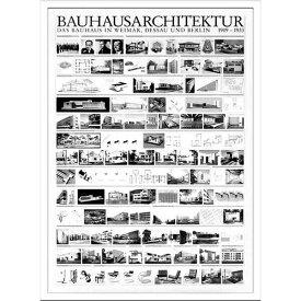 ポスター アートパネル 壁 おしゃれ インテリアポスター 壁飾り 北欧 アートポスター モダン 額縁 壁掛け リビング ダイニング アート アートフレーム バウハウス インテリアアート 絵 ポップ 玄関 パネル Bauhaus IBH 70041 Bauhaus カフェ 店舗