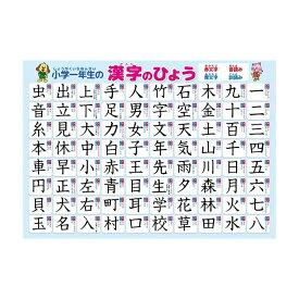漢字 学習ポスター A3サイズ (420×297mm)【日本製 知育玩具 A3 ポスター 学習ポスター】