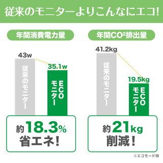 【RD-4636】イイヤマ製21.5型液晶モニター【E2280HS】(HDMIケーブル付属)