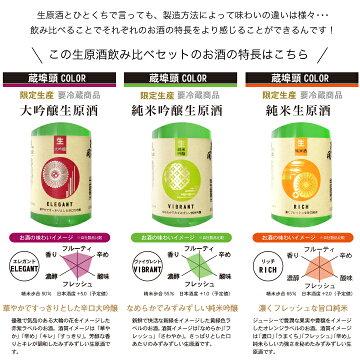 生原酒3種類、飲み比べると美味しさ倍増!