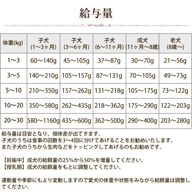 【初回限定送料無料】ホリスティッククッキングホース1kg初回スターター