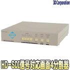TQS-HD049【19インチラック対応HD-SDI入力対応画面4分割ユニット】
