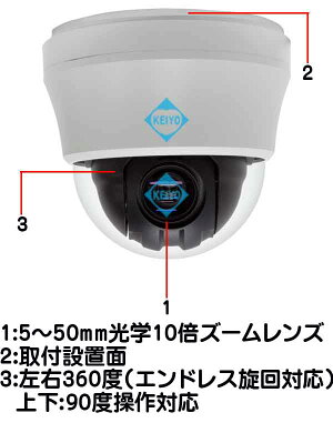WTW-PDC137PT【光学10倍ズーム対応PTZ2メガドーム型ネットワークカメラ】