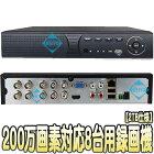 ASR-2008XVS(2TB)【AHD/HDCVI/HDTVI/IP/CVBS対応フルハイビジョン録画2TB搭載レコーダー】
