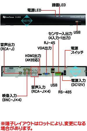 VANGUARD-4X2H(4TB)【EverFoucs製H.265方式マルチフォーマット対応4台用録画機】