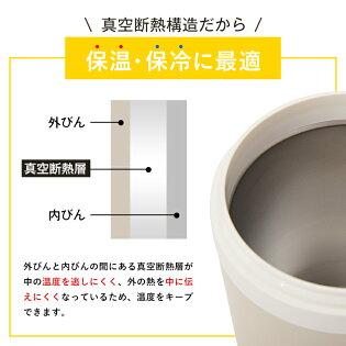 ランタスBSHLB-B700【B700用保温バッグ付】