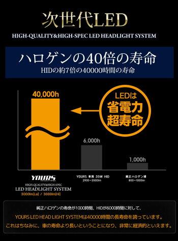 LEDヘッドライトH4HiLow2本1セットオールインワン驚異の明るさ6000LM6500KLEDヘッドライトバルブH4LEDキット1年保証ユアーズ送料無料