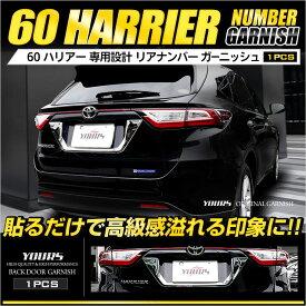 [P][RSL]【あす楽対応】60 ハリアー 専用 ナンバーガーニッシュ 1PCS 前期/後期対応 [マイナーチェンジ後にも適合] マイナー 新型 高品質ABS採用