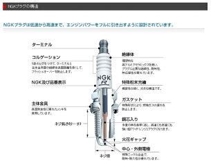 NGK[エヌジーケー]【PCX(タイ生産)('10.3~)JF28/56】標準プラグCPR7EA-9スパークプラグストックNo:3901