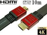HDMIケーブルFlatAWG2410m