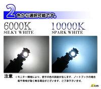 高輝度3チップLED仕様のナンバー灯とポジションランプキット