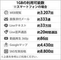 【レンタルwifi】往復送料無料ポケットWiFi7日プラン1週間ワイファイルーター1日1GB短期プラン日本国内専用LTE高速回線japanrentalwifi7days格安レンタルBee-Fi(ビーファイ)
