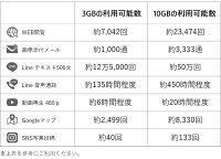 【レンタルwifi】【無制限】【往復送料無料】WiFiレンタル30日1ヶ月WX04ポケットワイファイルーター日本国内専用auUQWiMAXspeedWi-FiNEXTLTE高速回線インターネットBee-Fi(ビーファイ)