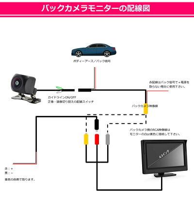 バックカメラモニターセット24v12v100万画素サイドカメラ360°回転埋め込み式CCD搭載高画質駐車用カメラガイドラインあり映像ケーブル約6メートルフロントカメラバックカメラワイヤレス対応品