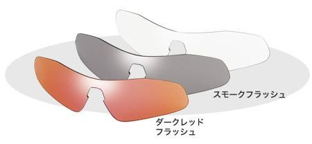 OGK スペアレンズ R-SR-02FL (適応モデル:レアリスR 専用) (アイウェア 補修パーツ) OGK KABUTO オージーケー カブト REALISR REALIS-R