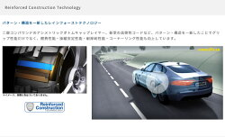 GOODYEAREAGLEF1ASYMMETRIC3245/40R18(グッドイヤーイーグルエフワンアシメトリックスリー)国産新品タイヤ4本価格
