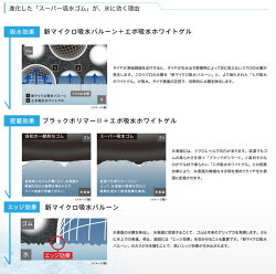 YOKOHAMAiceGUARDSUVG075275/50R21(ヨコハマアイスガードSUVG075)国産新品タイヤ1本価格