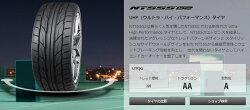 激安タイヤNITTONT555G2275/35R20(その他ニットーNT555G2)新品タイヤ2本価格