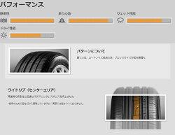激安タイヤNITTONT830245/35R20(その他ニットーNT830)新品タイヤ2本価格
