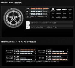 激安タイヤKUMUHOECSTAV720245/40R18(レーシングタイヤクムホエクスタV720)新品タイヤ4本価格