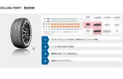激安タイヤKUMHOCRUGENHP71235/50R19(クムホクルーゼンHP71)新品タイヤ2本価格