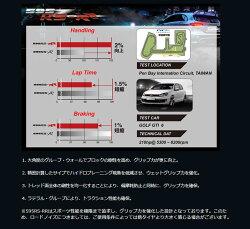 激安タイヤFEDERALSPORTS595RS-RR265/35R18(フェデラルスポーツ595RS-RR)新品タイヤ2本価格