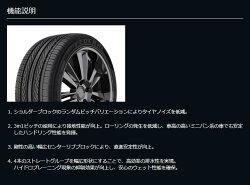 激安タイヤFEDERALFORMOZAFD2215/50R17(フェデラルフォアモザFD2)新品タイヤ4本価格