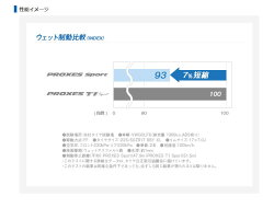 TOYOPROXESSPRTSSUV315/35R20(トーヨープロクセススポーツSUV)国産新品タイヤ2本価格