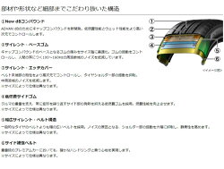 YOKOHAMAADVANdBV552225/50R17(ヨコハマアドバンデシベルV552)国産新品タイヤ4本価格