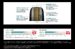 BRIDGESTONEDUELERH/L850245/70R16(ブリジストンデューラーH/L850)国産新品タイヤ4本価格