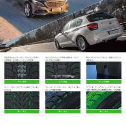 NOKIANHakkapeliittaR3255/35R20(ノキアンタイヤハッカペリッタR3)新品タイヤ4本価格