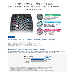 FALKENESPIAW-ACE215/45R17(ファルケンエスピアW-ACE)国産新品タイヤ4本価格