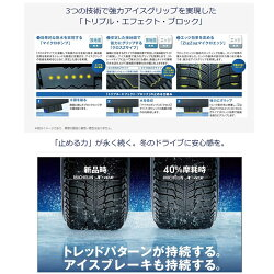 MICHELINX-ICEXI3ランフラット225/55R17(ミシュランエックスアイスXI3)新品タイヤ4本価格