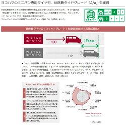 YOKOHAMABluEarthRV-02225/45R19(ヨコハマブルーアースRV-02)国産新品タイヤ2本価格