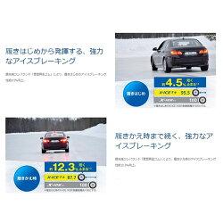 MICHELINX-ICE3+225/65R17(ミシュランエックスアイス3プラス)新品タイヤ4本価格
