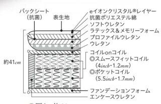 シモンズベッド/セミダブルマットレス/グランピロートップ/ポケットコイル/AA16LG1/日本製/送料無料/正規品