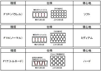 ドリームベッド/ドリーミー214/セミダブルマットレス/抗菌防臭加工ポケットコイル/日本製/送料無料F1-PF1-NF1-T/ドリームベッド/ハード硬め
