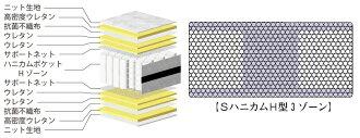 アンネルベッド/AスタイルシルバーP650/シングルマットレス/ポケットコイル/日本製/送料無料