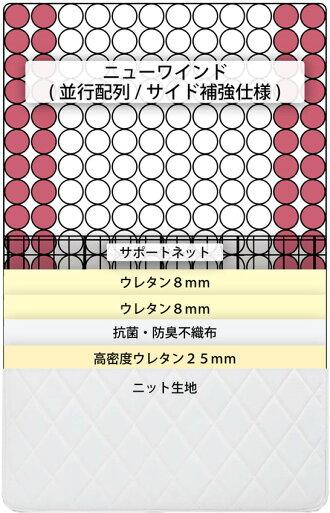 アンネルベッド/SワインドEXP800/シングルマットレス/ポケットコイル/日本製/送料無料/硬さが選べるセレクトタイプ
