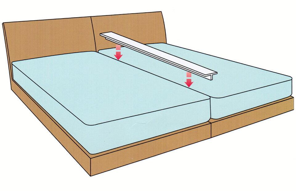 ベッドオプションパーツ すきまスペーサー 隙間対策 段差解消 仲良しパッド 綿ベッドパッド 人気便利商品 すきまパッド ファミリーサイズ 2台のつなぎ目をうめるベッド用すきまパッド すきまスペーサー 段差がなくなる送料無料 日本製【あす楽】