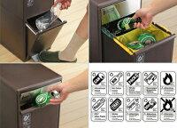 ダストボックス/分別ゴミ箱/フタ付き/縦型/キッチン/ストッカー/送料無料