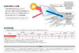 フロント両サイド(単品)リンテックプレミアムシリーズ