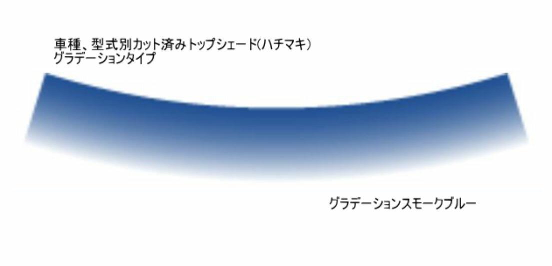 フィアット500チンクチェントH20.3〜フロントトップシェード グラデーションタイプ カット済みカーフィルム