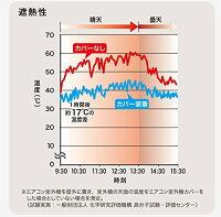送料無料【2個セット】伊勢藤(イセトー)エアコン室外機カバー