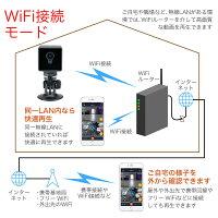 【長時間録画対応】超小型カメラYourCubeplusプラス長時間HD1080P高画質大容量128GB隠しカメラ防犯カメラスパイカメラ赤外線暗視動体検知ストーカー対策浮気調査証拠撮影WiFi対応充電式オフィス屋外屋内ワイヤレス監視カメラ小型カメラ
