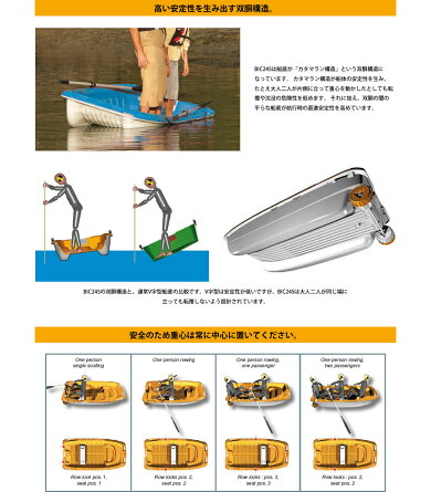 【西濃運輸営業所止め配送】《3人乗りボート》【BICSPORT】SPORTYAK245(Green)BOAT【キャンセル・代引き不可】bic245レジャーボートバス釣りボートドーリー2馬力免許不要
