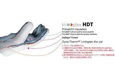 ハドソンスノーボードグローブHudsencollective[HC-24AL]LibbyMitt(ミトン)レディーススノボスキーグローブ[1101]