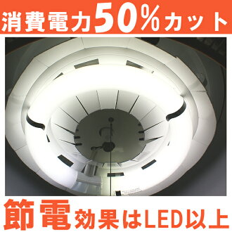 Lighting reflection shade Donuts Cap 40W & Corporation response form for circline fluorescent (shares)