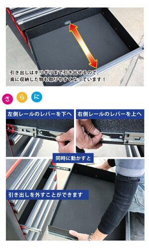ローラーキャビネット7段リンクル塗装