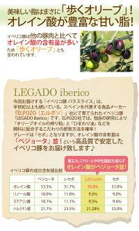 イベリコ豚バラスライス約250gスペイン産